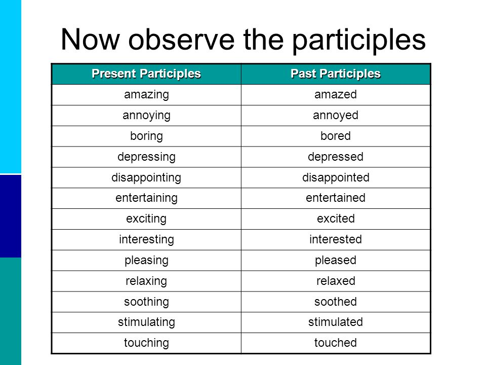 Now observe the participles Present Participles Past Participles amazingamazed annoyingannoyed boringbored depressingdepressed disappointingdisappointed entertainingentertained excitingexcited interestinginterested pleasingpleased relaxingrelaxed soothingsoothed stimulatingstimulated touchingtouched
