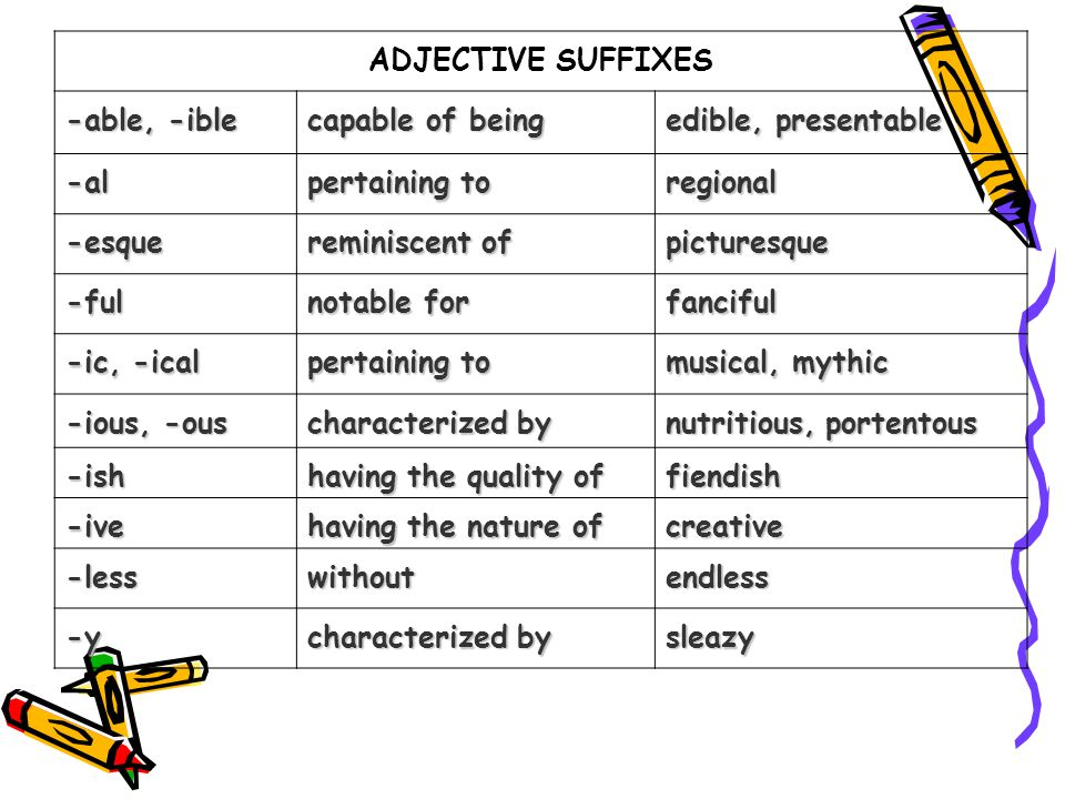 ADJECTIVE SUFFIXES -able, -ible capable of being edible, presentable -al pertaining to regional -esque reminiscent of picturesque -ful notable for fan
