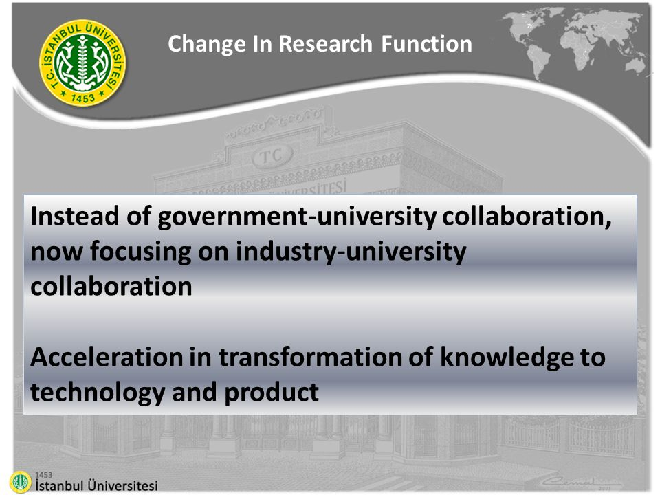 Instead of government-university collaboration, now focusing on industry-university collaboration Acceleration in transformation of knowledge to technology and product Change In Research Function