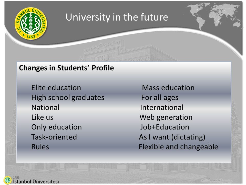 Changes in Students' Profile Elite education Mass education High school graduates For all ages National International Like us Web generation Only education Job+Education Task-oriented As I want (dictating) Rules Flexible and changeable University in the future