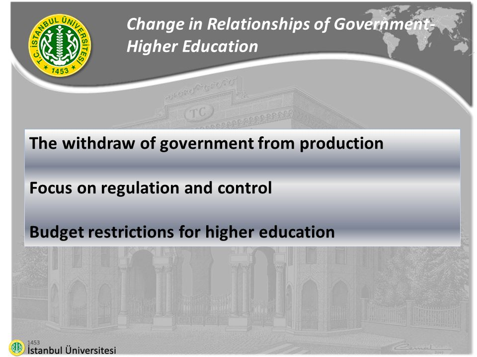 The withdraw of government from production Focus on regulation and control Budget restrictions for higher education Change in Relationships of Government- Higher Education