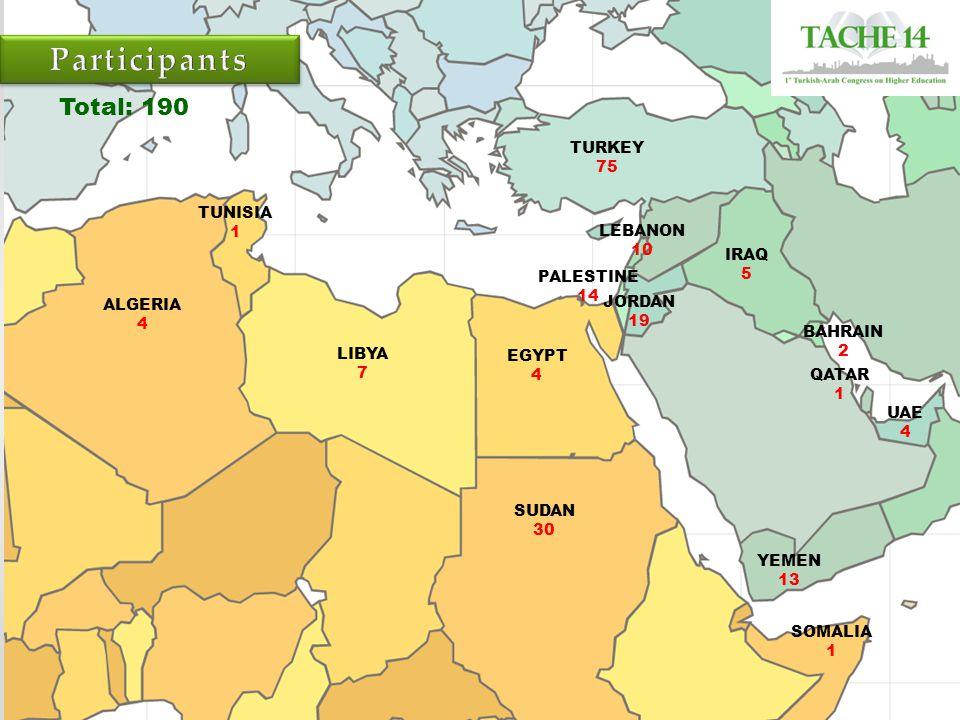 Harite üzerinde katılan Üniversiteler TURKEY 75 ALGERIA 4 EGYPT 4 IRAQ 5 JORDAN 19 LEBANON 10 LIBYA 7 TUNISIA 1 PALESTINE 14 QATAR 1 SUDAN 30 UAE 4 BA