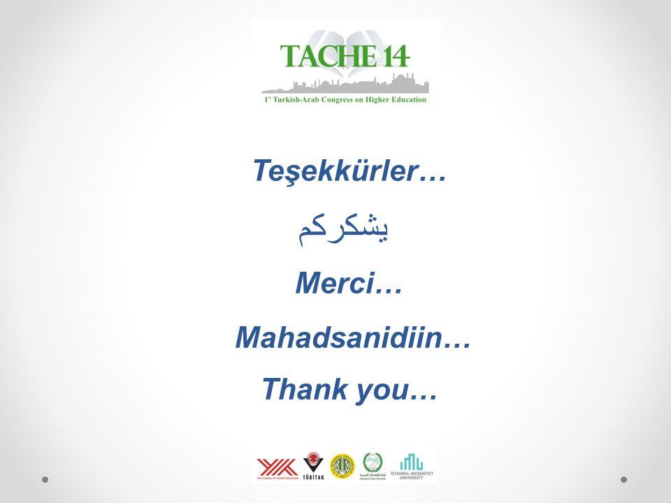 Teşekkürler… يشكركم Merci… Mahadsanidiin… Thank you…
