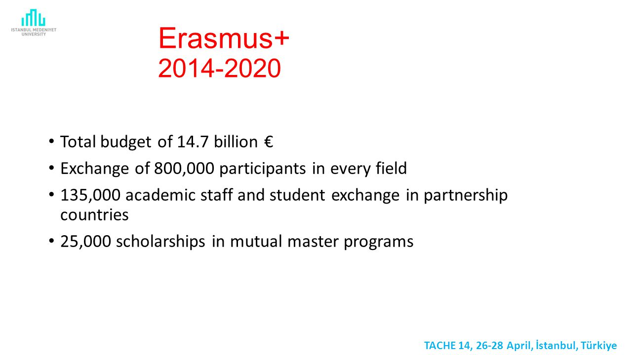 Erasmus­+ 2014-2020 Total budget of 14.7 billion € Exchange of 800,000 participants in every field 135,000 academic staff and student exchange in partnership countries 25,000 scholarships in mutual master programs TACHE 14, 26-28 April, İstanbul, Türkiye