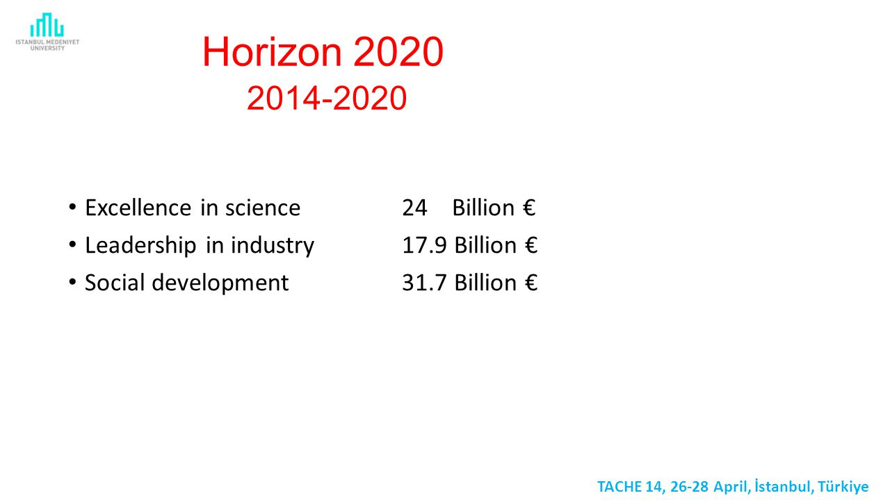Horizon 2020 2014-2020 Excellence in science24 Billion € Leadership in industry17.9 Billion € Social development31.7 Billion € TACHE 14, 26-28 April, İstanbul, Türkiye