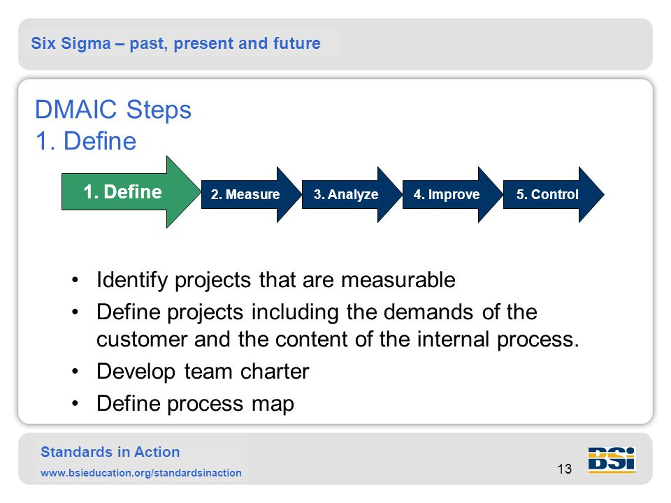 Six Sigma – past, present and future Standards in Action www.bsieducation.org/standardsinaction 13 DMAIC Steps 1.