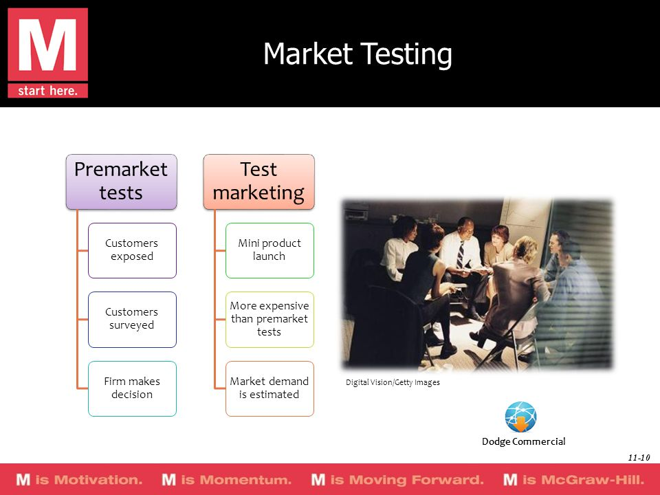 Market Testing Premarket tests Customers exposed Customers surveyed Firm makes decision Test marketing Mini product launch More expensive than premarket tests Market demand is estimated Dodge Commercial Digital Vision/Getty Images 11-10