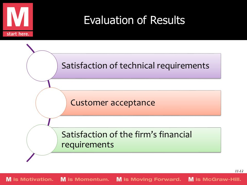 Evaluation of Results Satisfaction of technical requirements Customer acceptance Satisfaction of the firm's financial requirements 11-12