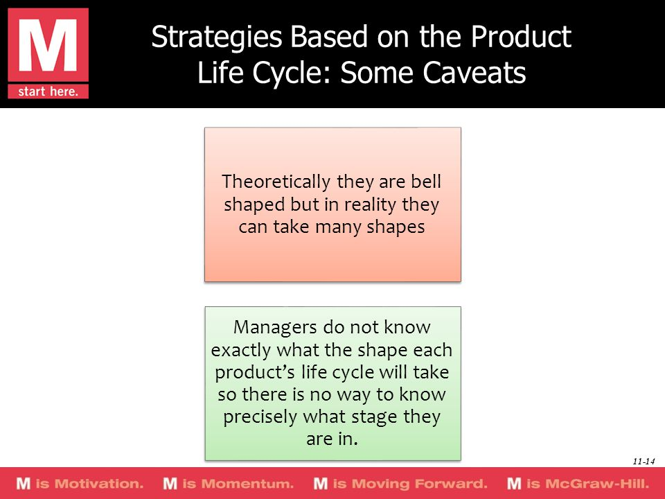 Strategies Based on the Product Life Cycle: Some Caveats Theoretically they are bell shaped but in reality they can take many shapes Managers do not k
