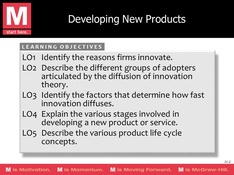 LEARNING OBJECTIVES LO1Identify the reasons firms innovate.