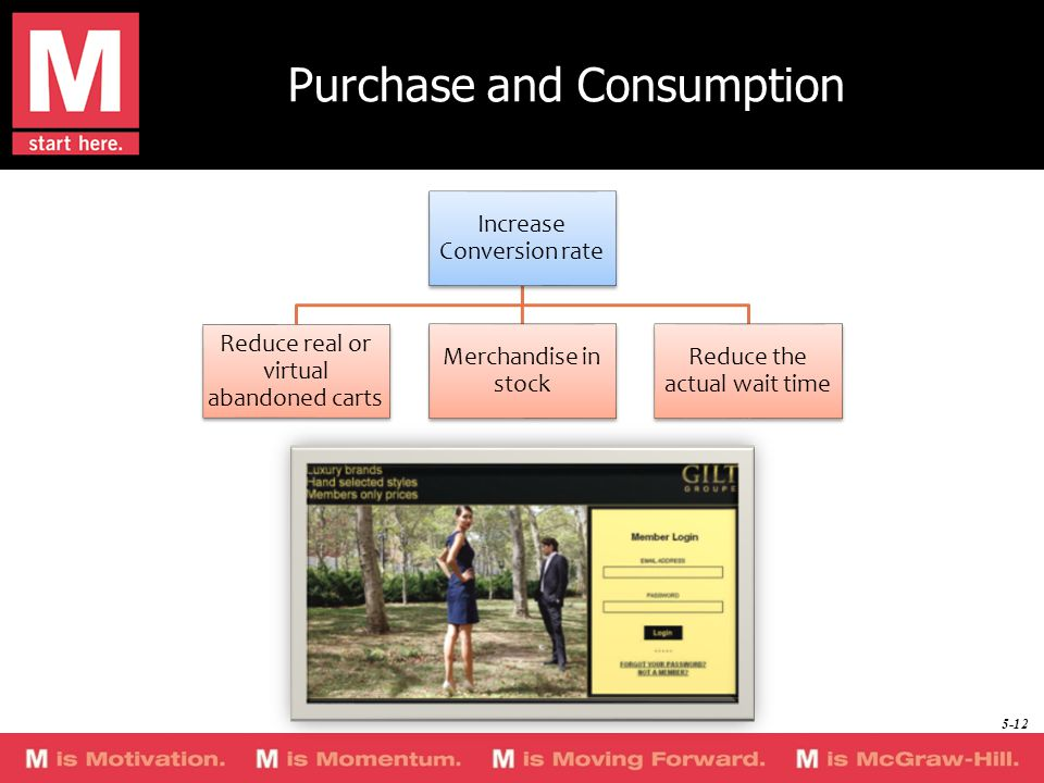 Purchase and Consumption Increase Conversion rate Reduce real or virtual abandoned carts Merchandise in stock Reduce the actual wait time 5-12