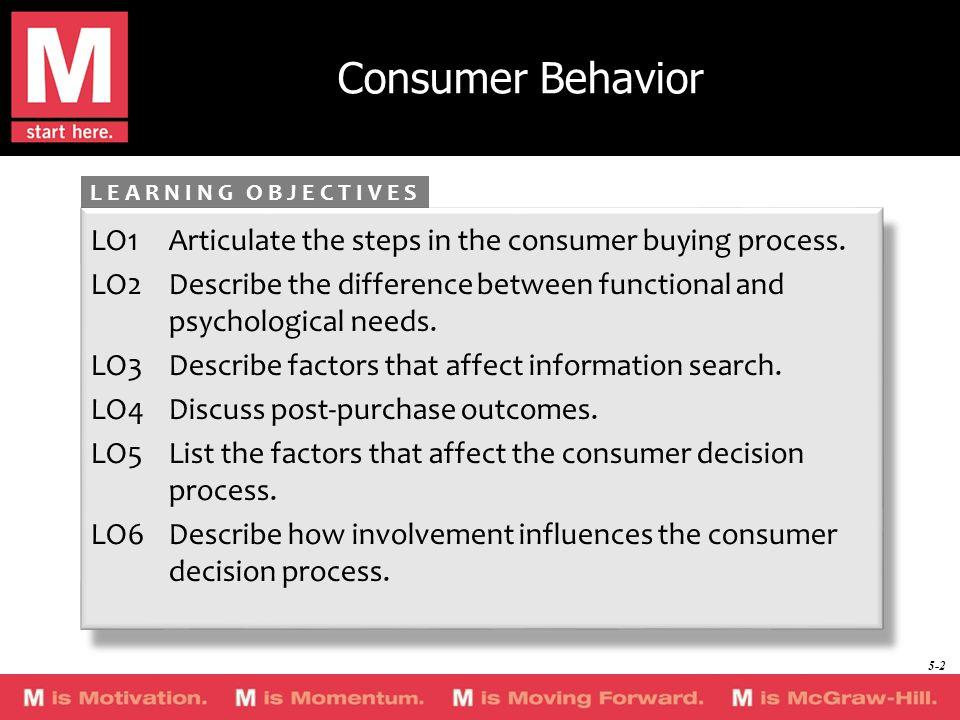 The Consumer Decision Process 5-3