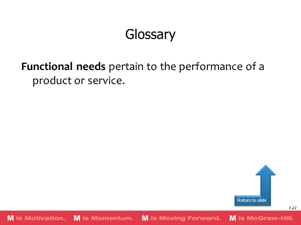Return to slide Functional needs pertain to the performance of a product or service. Glossary 5-23