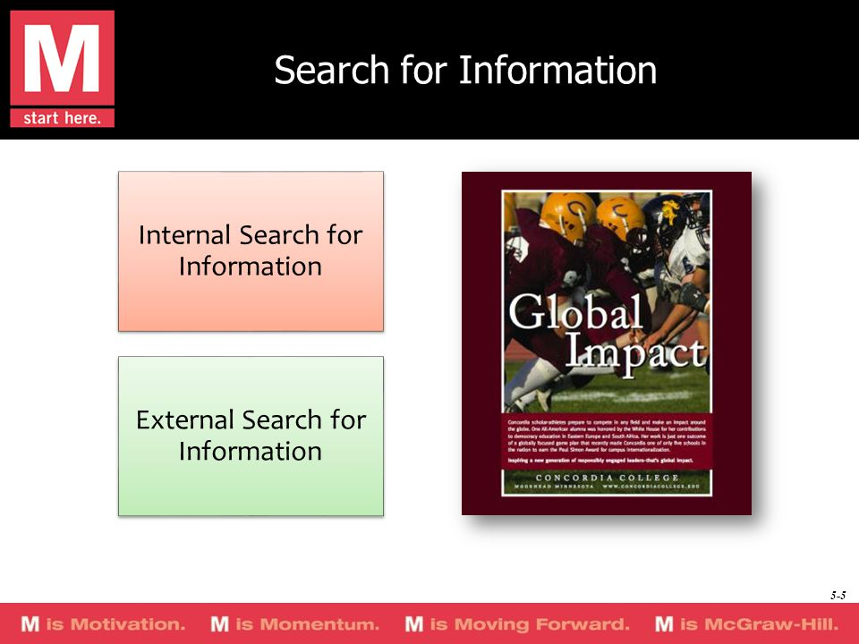 Search for Information Internal Search for Information External Search for Information 5-5