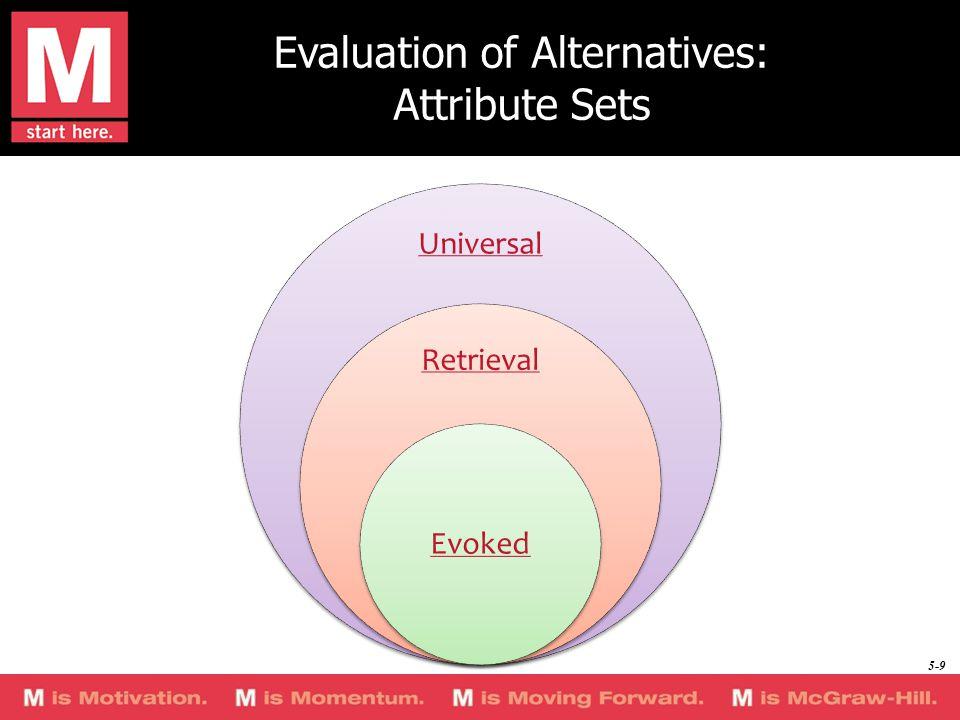 Evaluation of Alternatives: Attribute Sets Universal Retrieval Evoked 5-9