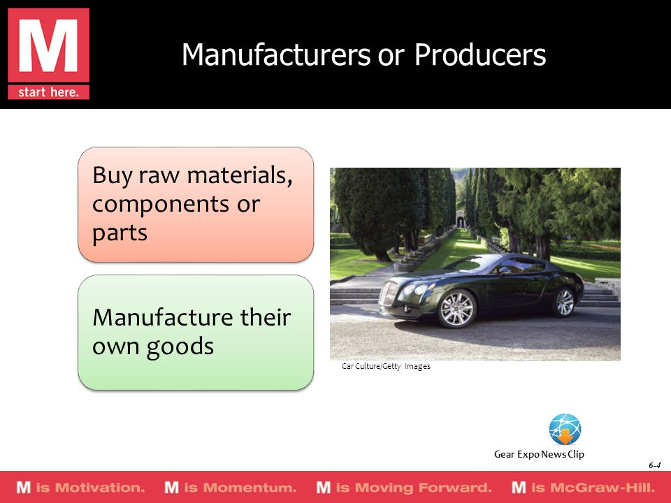 Resellers ManufacturerResellerRetailer Courtesy Eastman Chemical Company 6-5