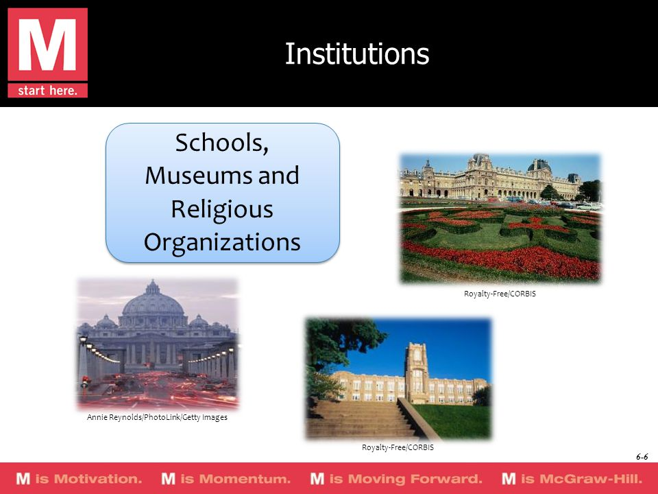 Institutions Schools, Museums and Religious Organizations Annie Reynolds/PhotoLink/Getty Images Royalty-Free/CORBIS 6-6