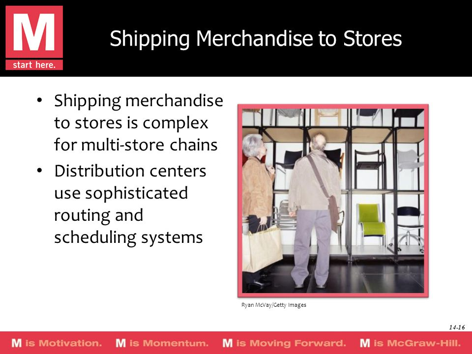 Shipping Merchandise to Stores Shipping merchandise to stores is complex for multi-store chains Distribution centers use sophisticated routing and sch