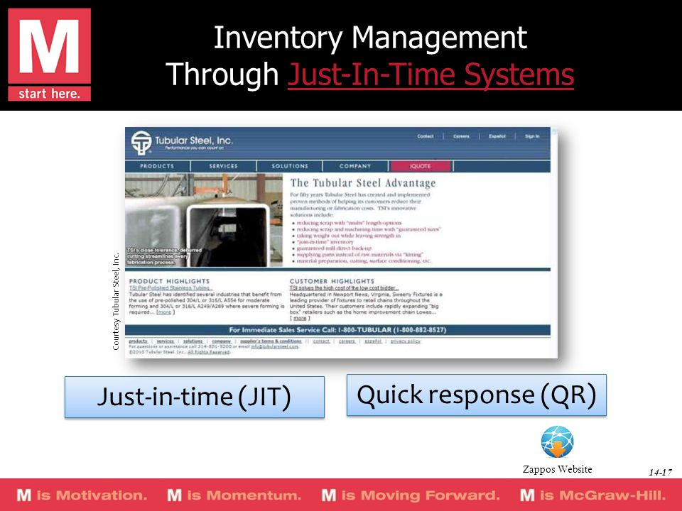 Inventory Management Through Just-In-Time SystemsJust-In-Time Systems Just-in-time (JIT) Quick response (QR) Zappos Website Courtesy Tubular Steel, In