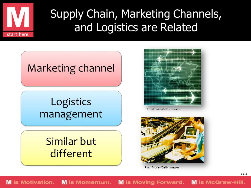 Supply Chain, Marketing Channels, and Logistics are Related Marketing channel Logistics management Similar but different Chad Baker/Getty Images Ryan