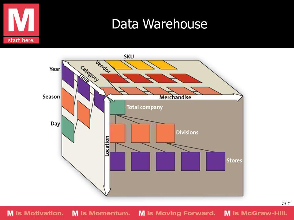 Data Warehouse 14-7