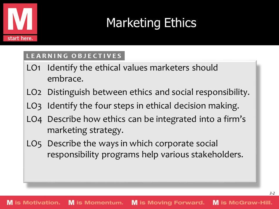 The Scope of Marketing Ethics Business Ethics Marketing Ethics Miller Commercial 3-3
