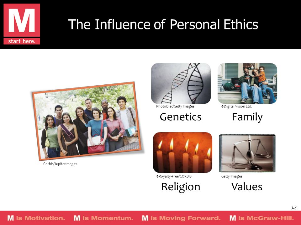 Why People Act Unethically Are all the individuals who engage in questionable behavior just plain immoral or unethical.