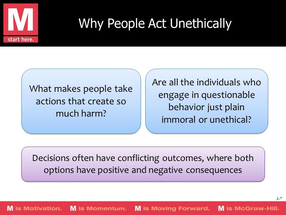 Corporate Social Responsibility 3-18