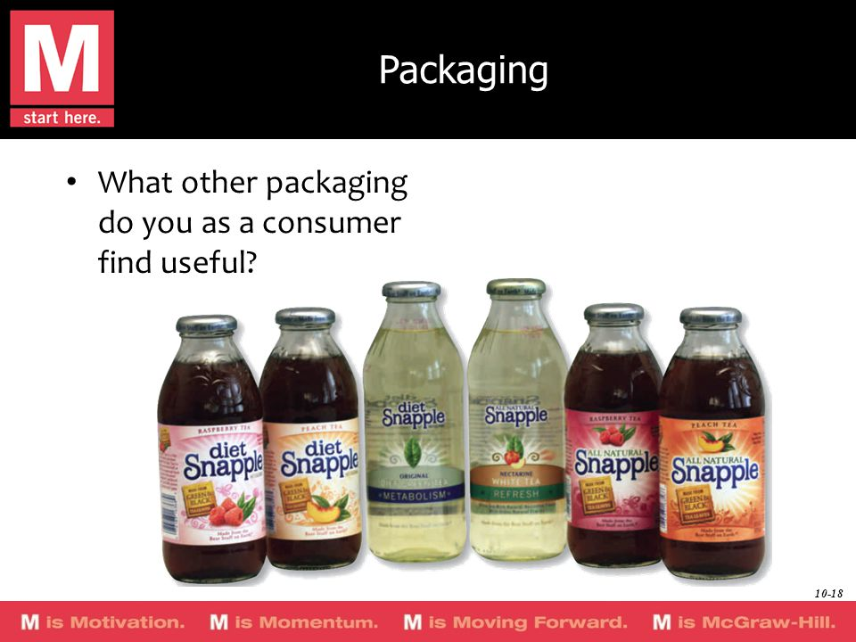Packaging What other packaging do you as a consumer find useful 10-18