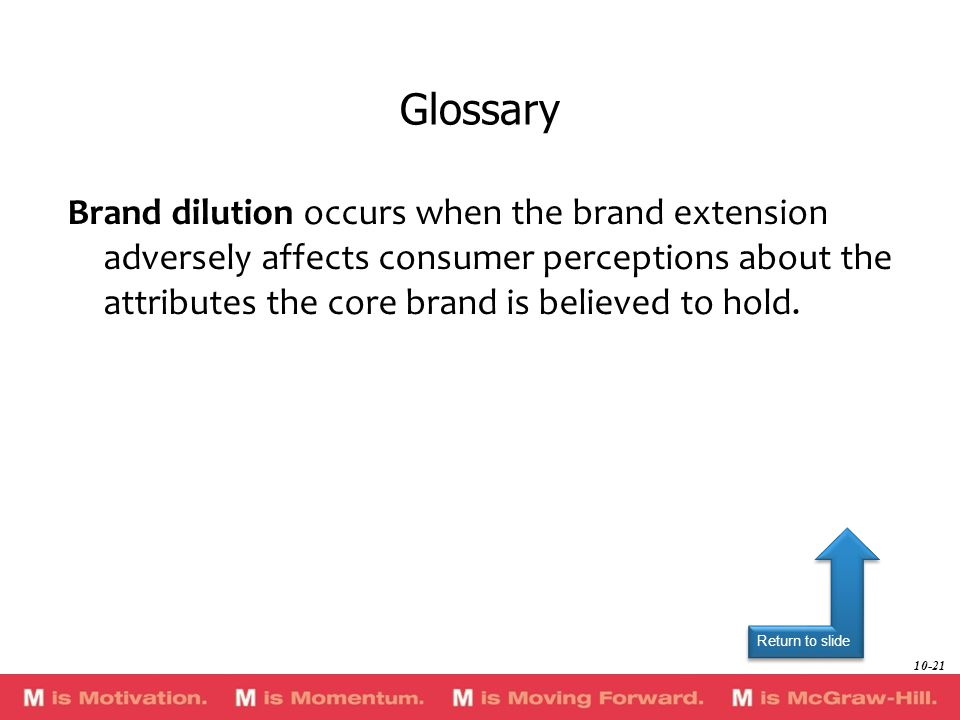 Return to slide Brand dilution occurs when the brand extension adversely affects consumer perceptions about the attributes the core brand is believed to hold.
