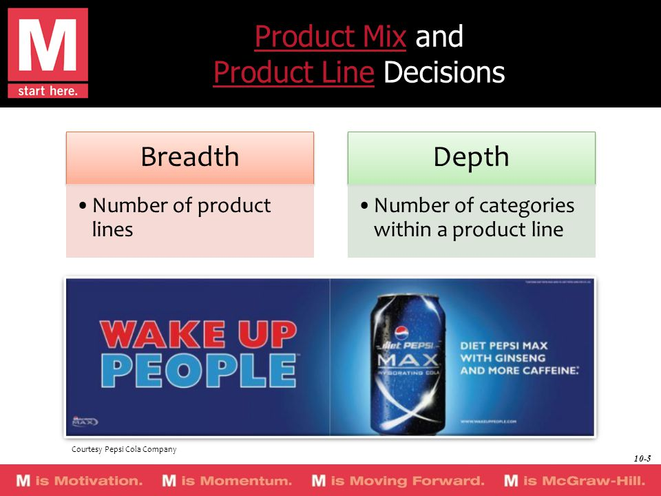 Product MixProduct Mix and Product Line Decisions Product Line Breadth Number of product lines Depth Number of categories within a product line Courtesy Pepsi Cola Company 10-5