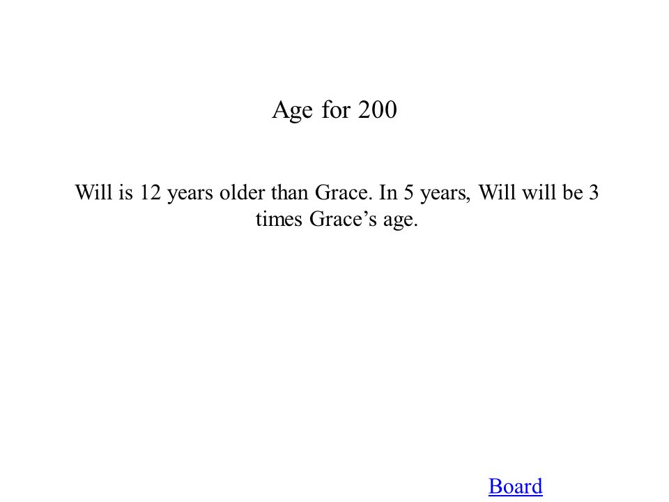 Age for 200 Board Will is 12 years older than Grace. In 5 years, Will will be 3 times Grace's age.