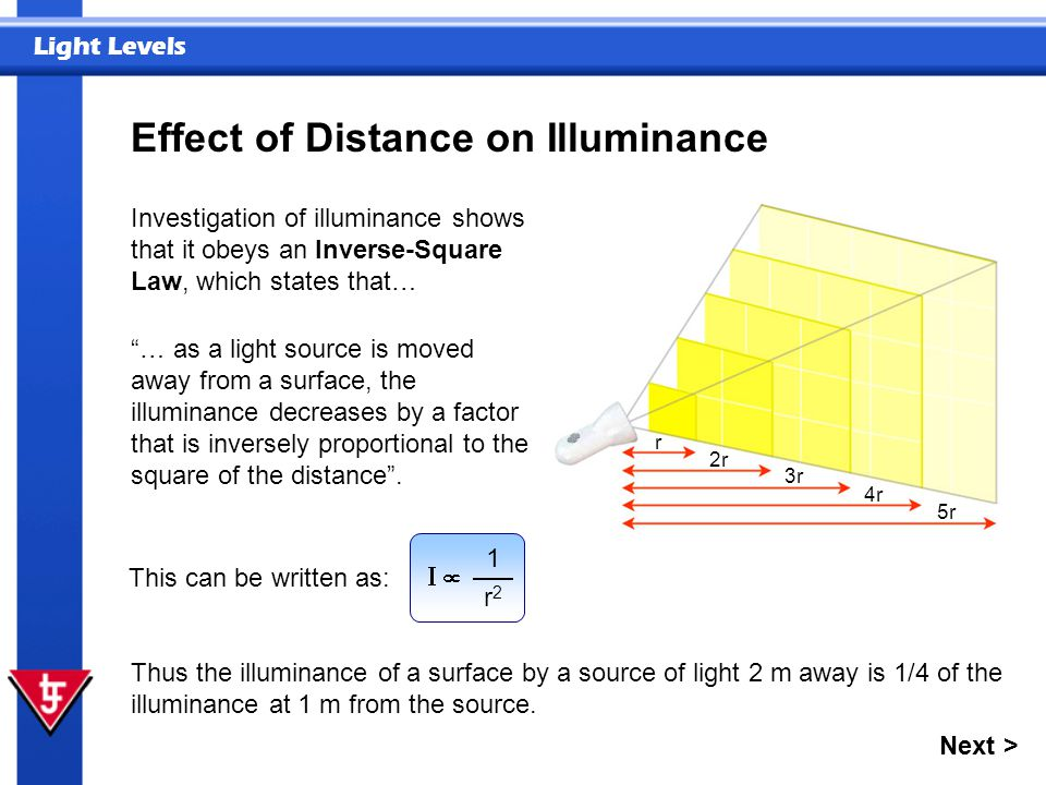 """Light Levels Effect of Distance on Illuminance Investigation of illuminance shows that it obeys an Inverse-Square Law, which states that… """"… as a ligh"""