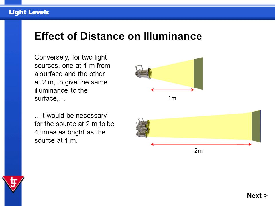Light Levels Effect of Distance on Illuminance Conversely, for two light sources, one at 1 m from a surface and the other at 2 m, to give the same ill
