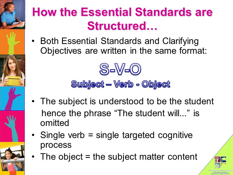 How the Essential Standards are Structured… Both Essential Standards and Clarifying Objectives are written in the same format: The subject is understood to be the student hence the phrase The student will... is omitted Single verb = single targeted cognitive process The object = the subject matter content