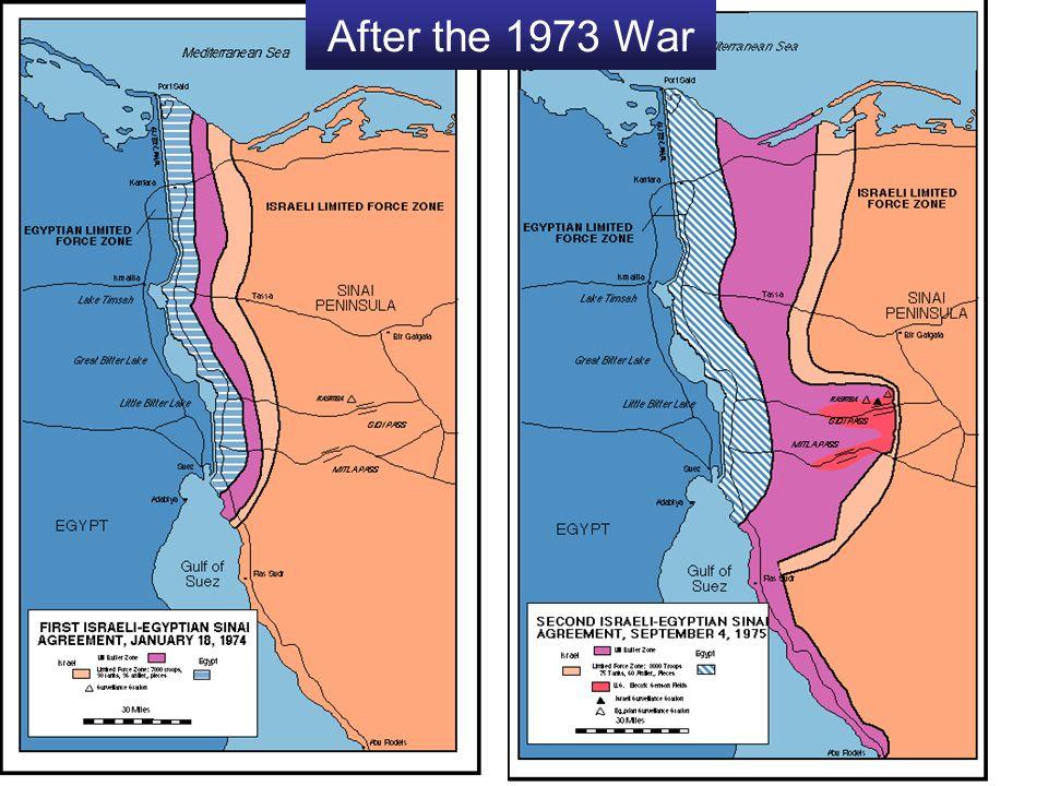 After the 1973 War