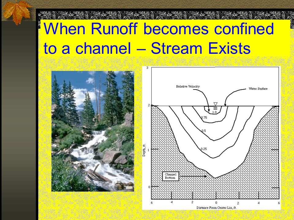 Stream Development - Mature Stage Lateral erosion widens the valley profile – slope decreases River meanders pronounced A FLOOD PLAIN develops