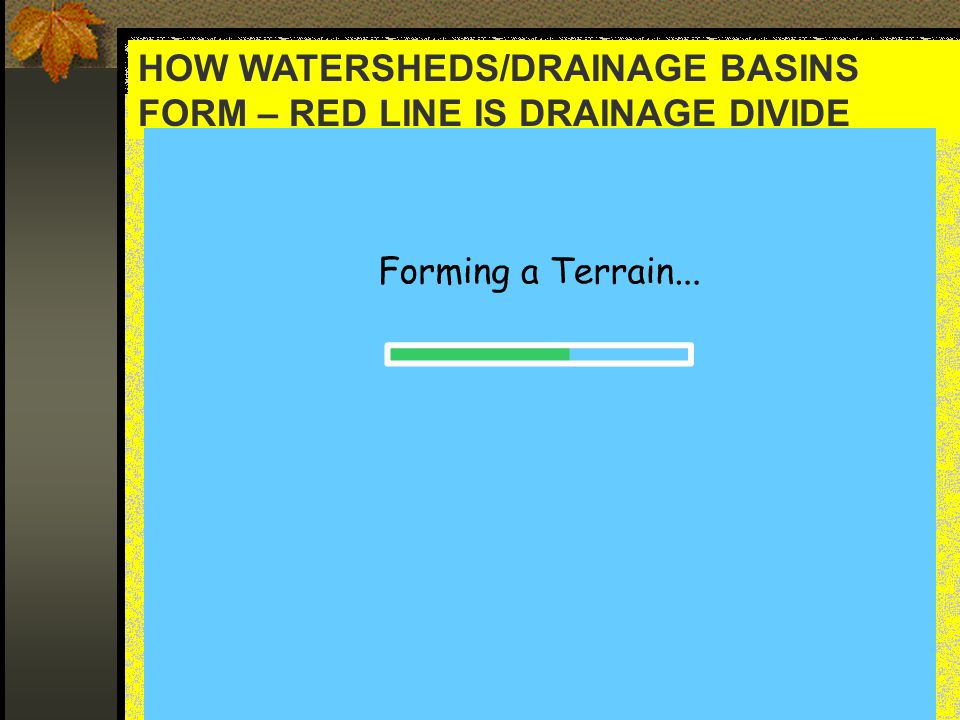 Watersheds: Continental Divide and Appalachian Mountains Water goes from high sea level to low sea level