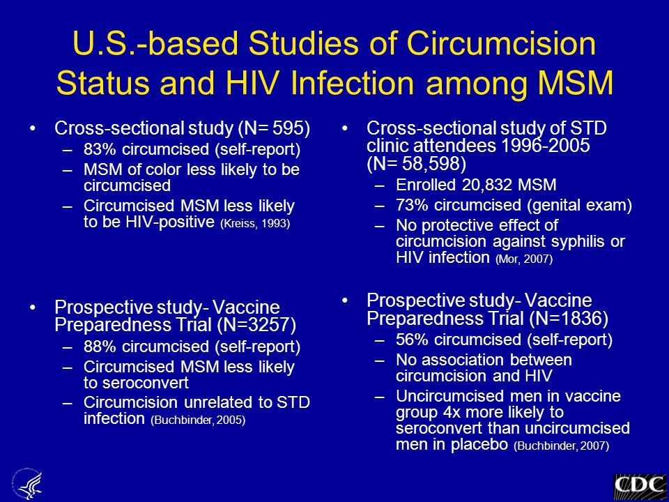 U.S.-based Studies of Circumcision Status and HIV Infection among MSM Cross-sectional study (N= 595) –83% circumcised (self-report) –MSM of color less