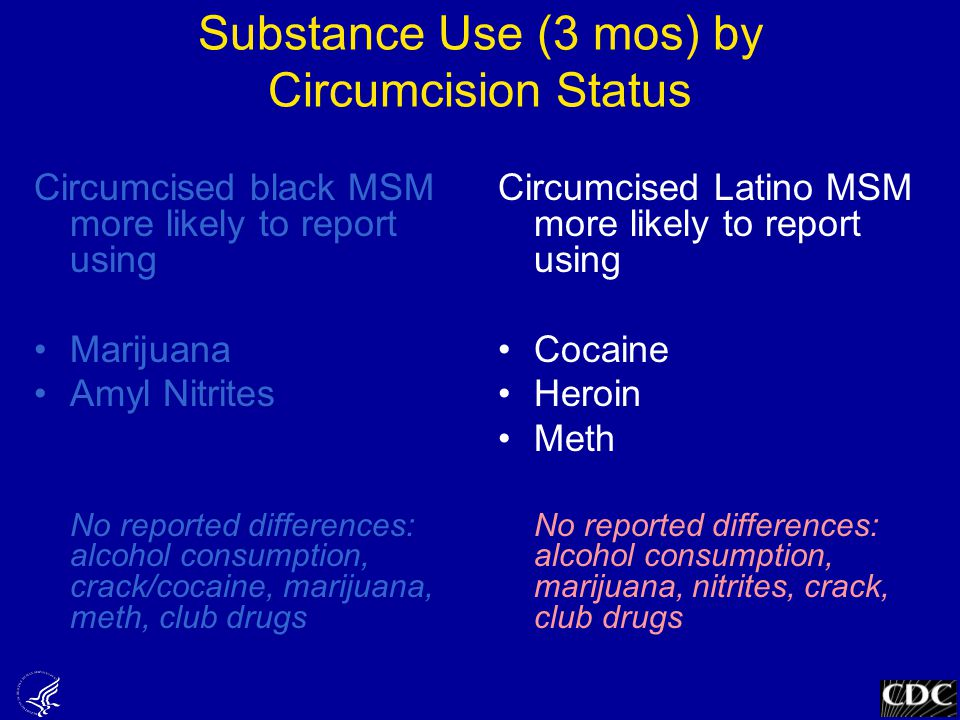 Substance Use (3 mos) by Circumcision Status Circumcised black MSM more likely to report using Marijuana Amyl Nitrites No reported differences: alcohol consumption, crack/cocaine, marijuana, meth, club drugs Circumcised Latino MSM more likely to report using Cocaine Heroin Meth No reported differences: alcohol consumption, marijuana, nitrites, crack, club drugs