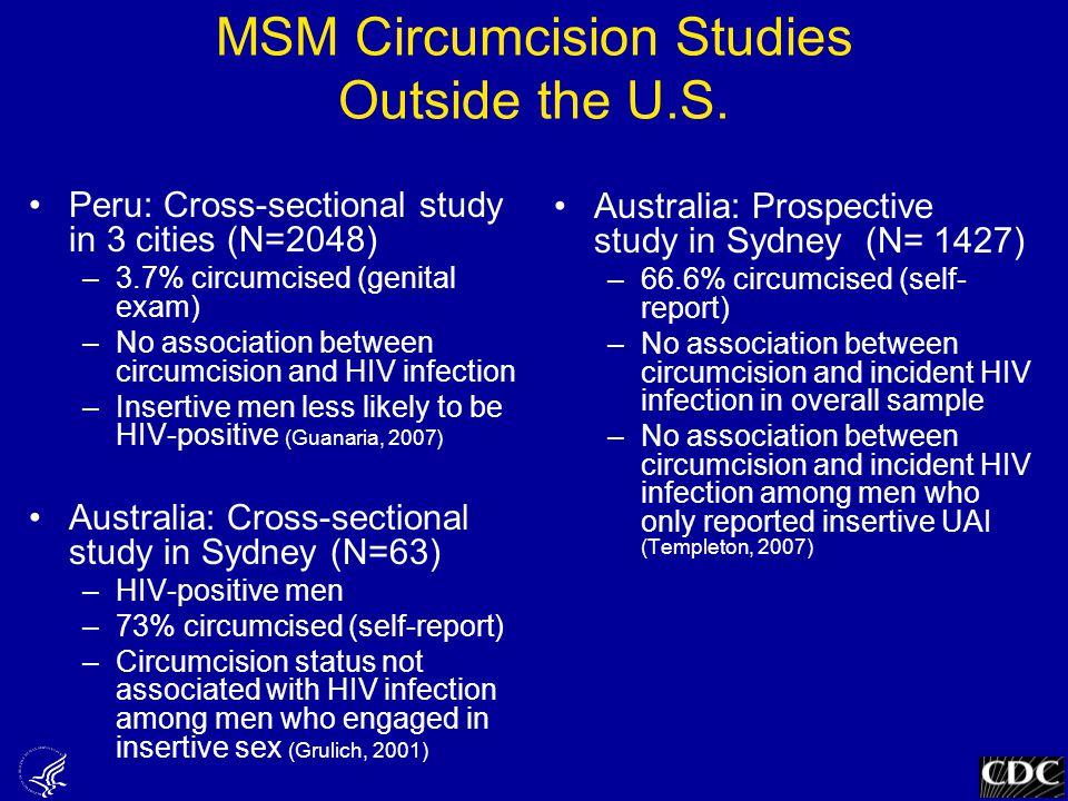 MSM Circumcision Studies Outside the U.S. Peru: Cross-sectional study in 3 cities (N=2048) –3.7% circumcised (genital exam) –No association between ci