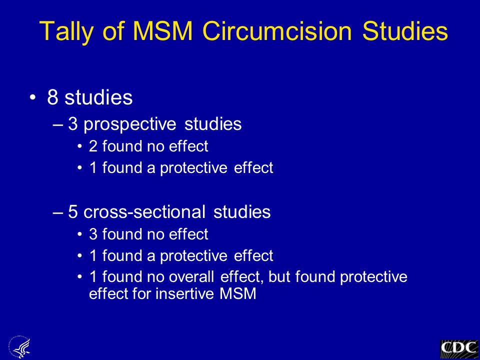 Tally of MSM Circumcision Studies 8 studies –3 prospective studies 2 found no effect 1 found a protective effect –5 cross-sectional studies 3 found no