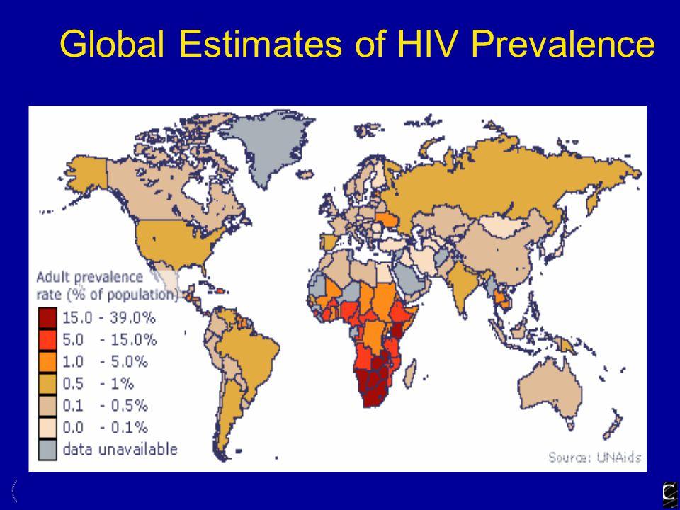 Global Estimates of HIV Prevalence