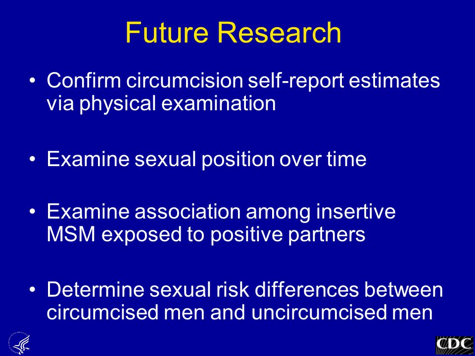 Future Research Confirm circumcision self-report estimates via physical examination Examine sexual position over time Examine association among insertive MSM exposed to positive partners Determine sexual risk differences between circumcised men and uncircumcised men