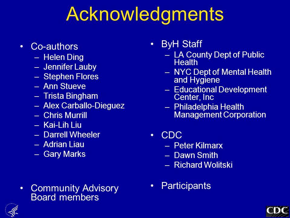 Acknowledgments Co-authors –Helen Ding –Jennifer Lauby –Stephen Flores –Ann Stueve –Trista Bingham –Alex Carballo-Dieguez –Chris Murrill –Kai-Lih Liu