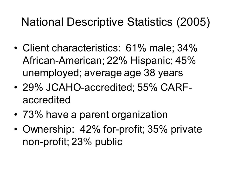 National Descriptive Statistics (2005) Client characteristics: 61% male; 34% African-American; 22% Hispanic; 45% unemployed; average age 38 years 29%