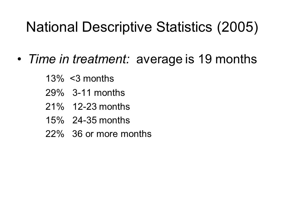 National Descriptive Statistics (2005) Time in treatment: average is 19 months 13% <3 months 29% 3-11 months 21% 12-23 months 15% 24-35 months 22% 36 or more months