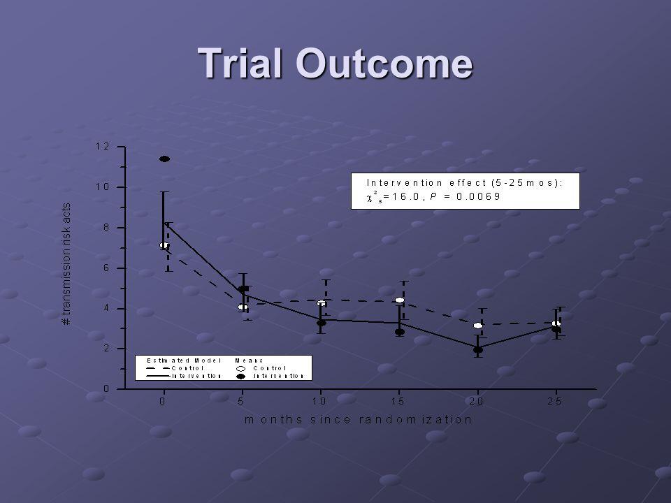 Trial Outcome