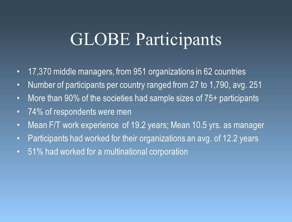 GLOBE Participants 17,370 middle managers, from 951 organizations in 62 countries Number of participants per country ranged from 27 to 1,790, avg.