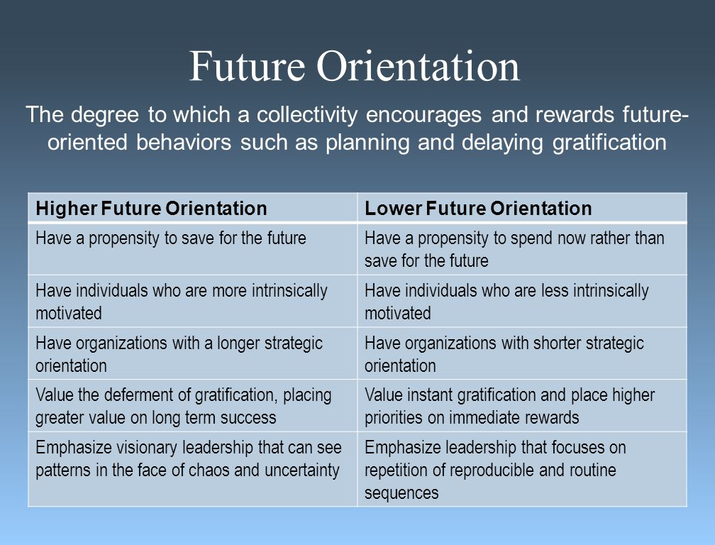Future Orientation Higher Future OrientationLower Future Orientation Have a propensity to save for the futureHave a propensity to spend now rather than save for the future Have individuals who are more intrinsically motivated Have individuals who are less intrinsically motivated Have organizations with a longer strategic orientation Have organizations with shorter strategic orientation Value the deferment of gratification, placing greater value on long term success Value instant gratification and place higher priorities on immediate rewards Emphasize visionary leadership that can see patterns in the face of chaos and uncertainty Emphasize leadership that focuses on repetition of reproducible and routine sequences The degree to which a collectivity encourages and rewards future- oriented behaviors such as planning and delaying gratification